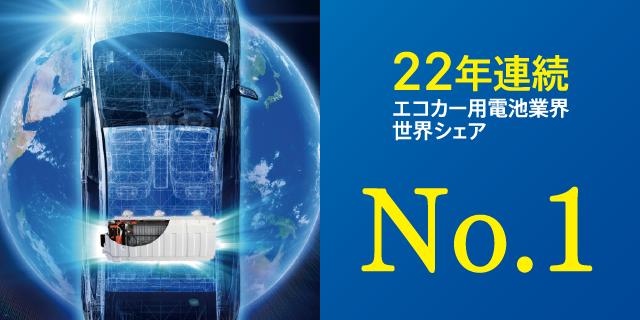 22年連続エコカー用電池業界 世界シェアNo.1