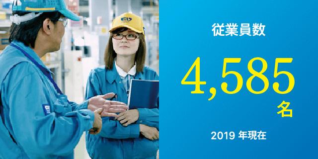 従業員数 4585名(2019年現在)